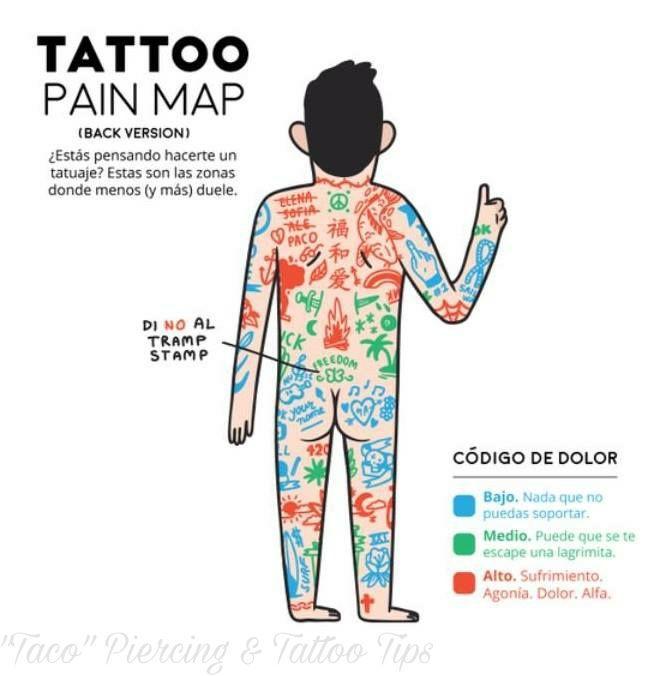 Un Tatuaje Duele Love Tattoos Amino