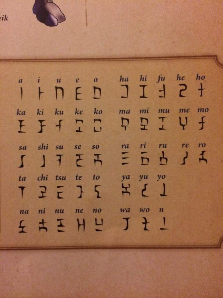 Hylian Writing System Of Botw Zelda Amino
