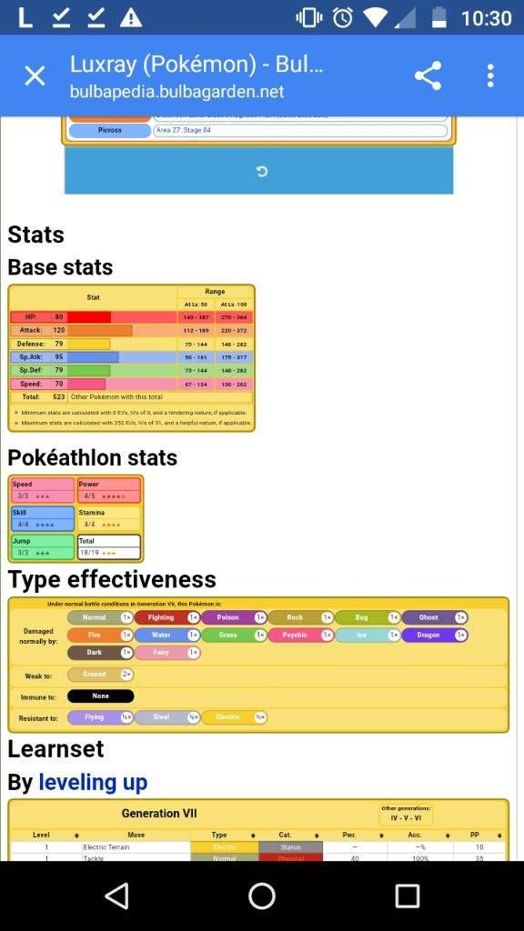 Pokemon 405 Luxray Pokedex: Evolution, Moves, Location, Stats