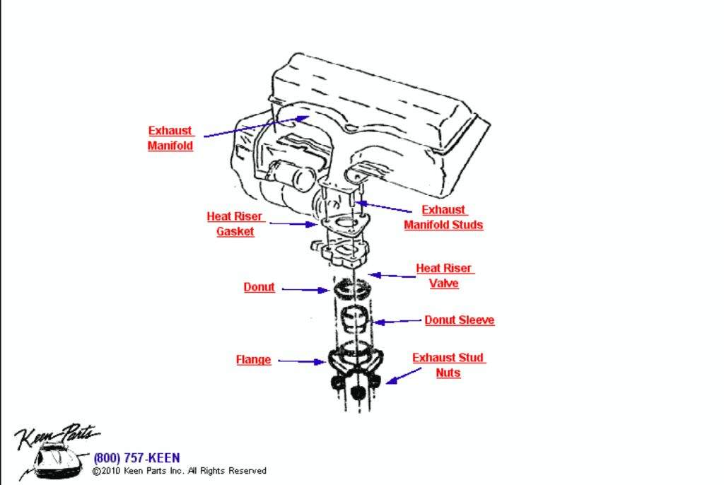 how car stuff works  heat riser valves