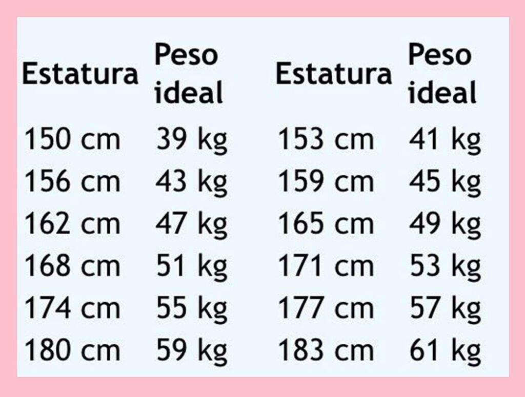 cuanto debo pesar si mido 1.54 y tengo 23 anos