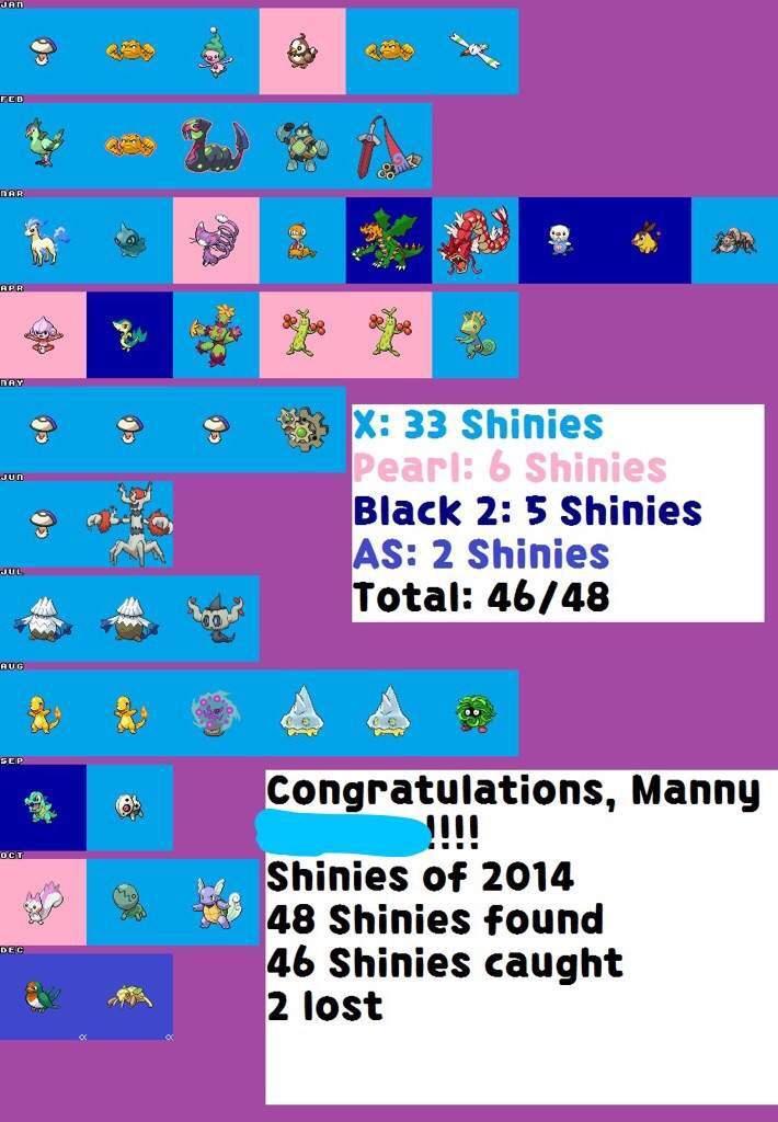 SHM: A Hunt to the Past | Shiny Pokemon Amino Amino