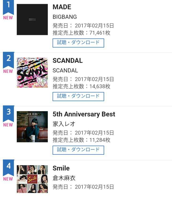 SCANDAL - Oricon Ranking 14/02/2017 | SCANDAL スキャンダル Amino