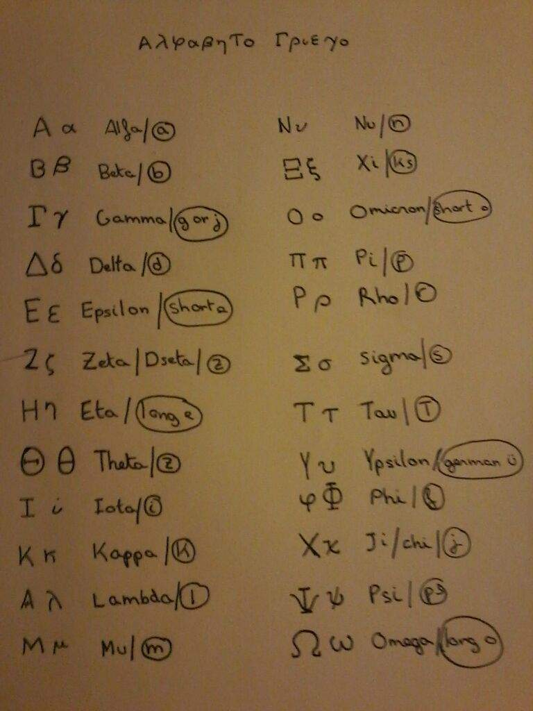 Greek Letter Before Kappa.Greek Alphabet Halfblood Amino