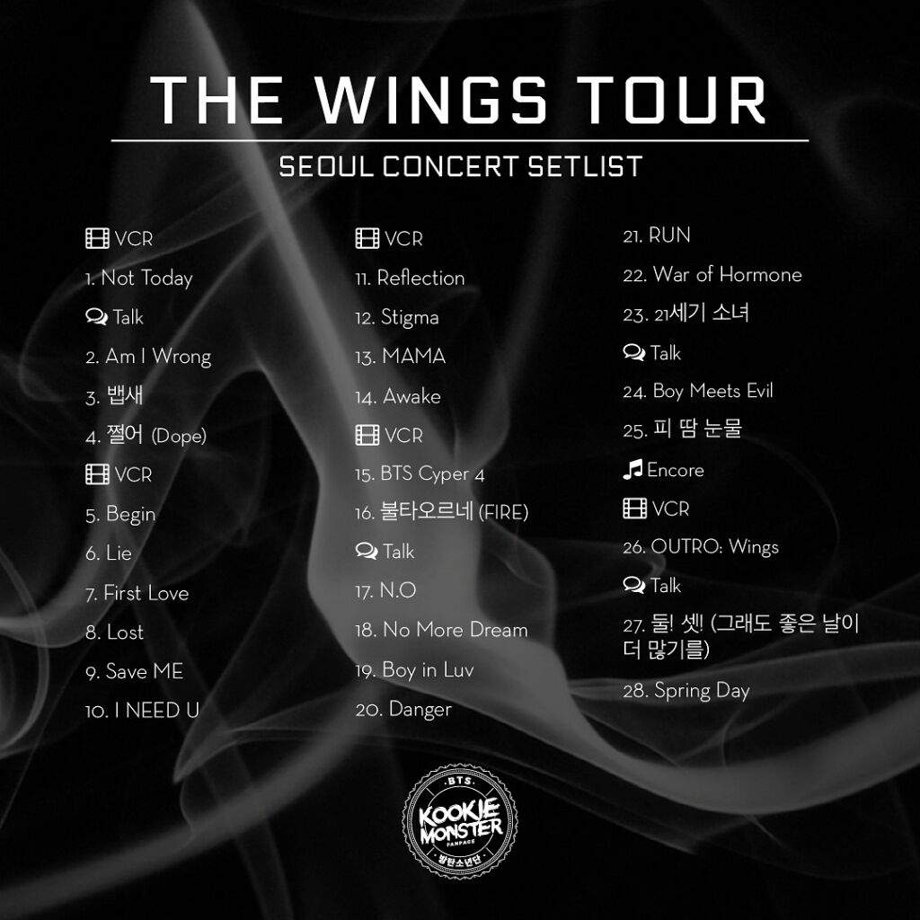 The Wings Tour Setlist