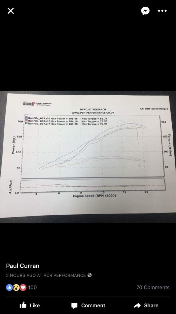 Gsxr 1000 Top Speed 2017
