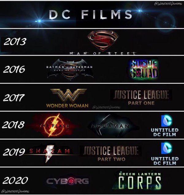 Dc Filme Liste