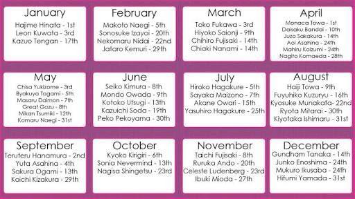Danganronpa Birthday Charts Danganronpa Amino