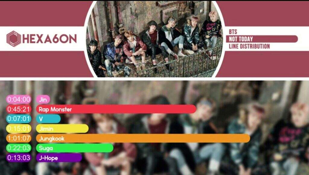 Bts Not Today Line Distribution Army S Amino