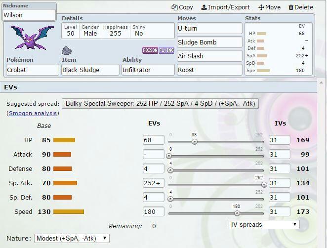 AML D2: Week 6 Prep | Pokémon Amino