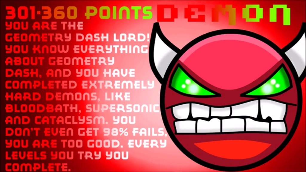 Which Geometry Dash Difficulty Are You Geometry Dash Amino