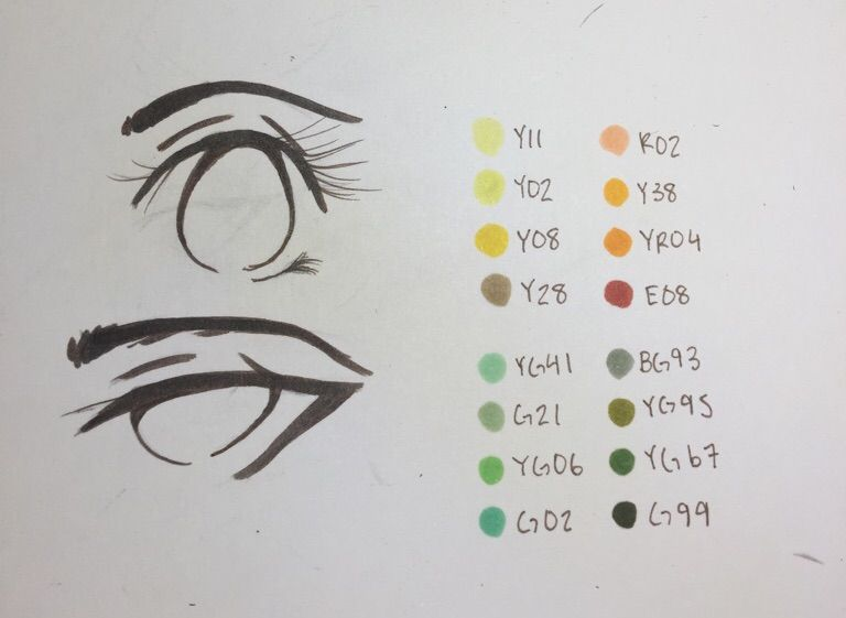 Next I Planned Out My Colors For Each Eye Chose A More Warm Color And Cool Palette So We Could See How Both Are Colored