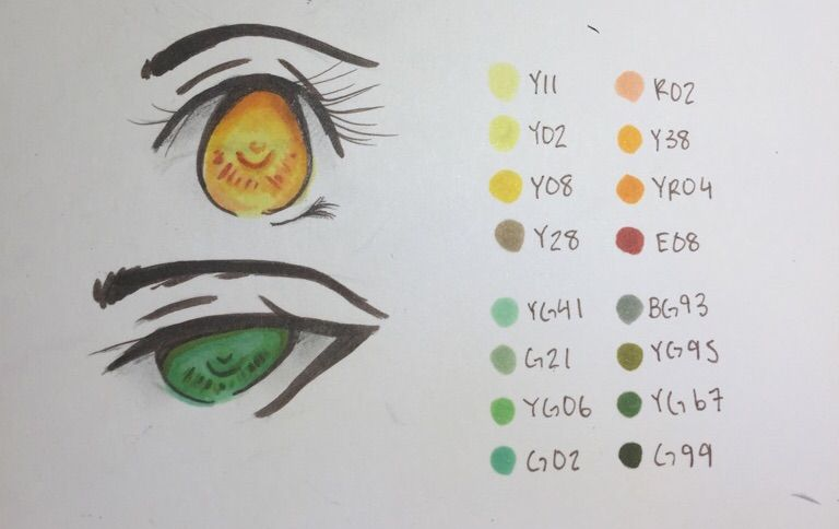 Tutorial Tuesday | Copic Marker Anime Eye | Anime Amino