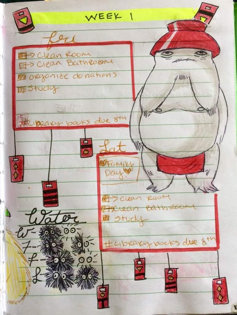 Spirited Away Bullet Journal Spread Studio Ghibli Amino