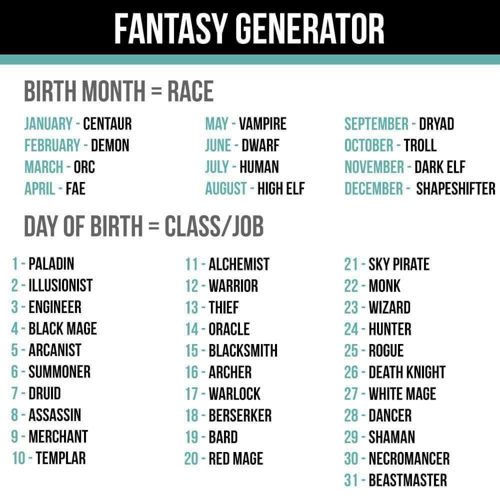 Fantasy generator project anime amino