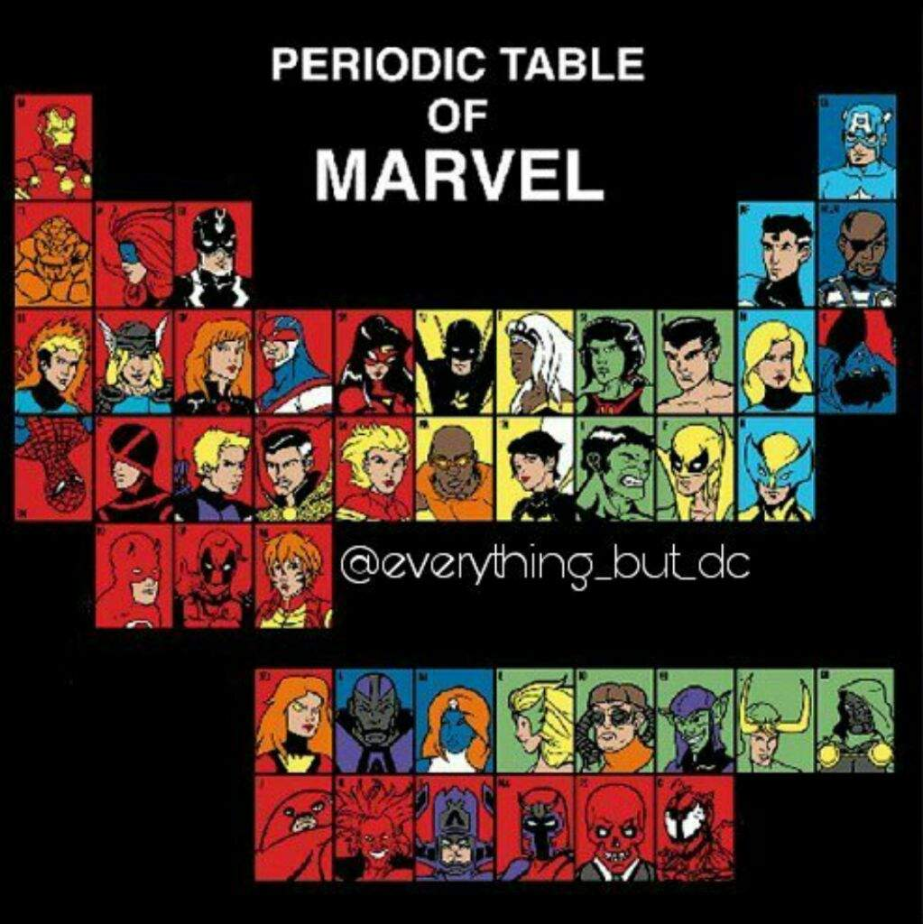 La tabla periodica de marvel cmics amino esta es la qumica que un quiere ver cuando esta cursando esta materia en la escuela de seguro aprobaramos todos urtaz Gallery