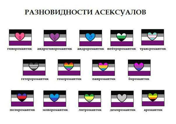 Кто такие мужчины асексуалы