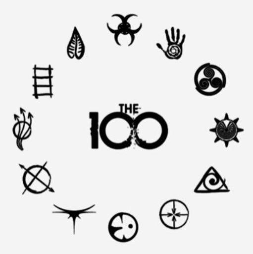 The 100 Symbols The 100 Amino