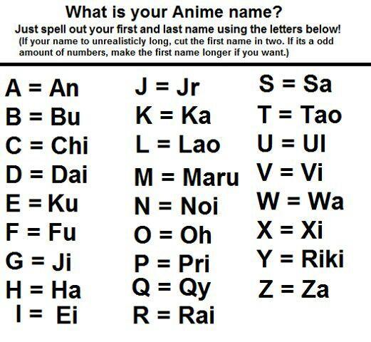 what s your anime name anime amino