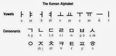 Lesson 1 Part 2 Korean Vowels K Pop Amino