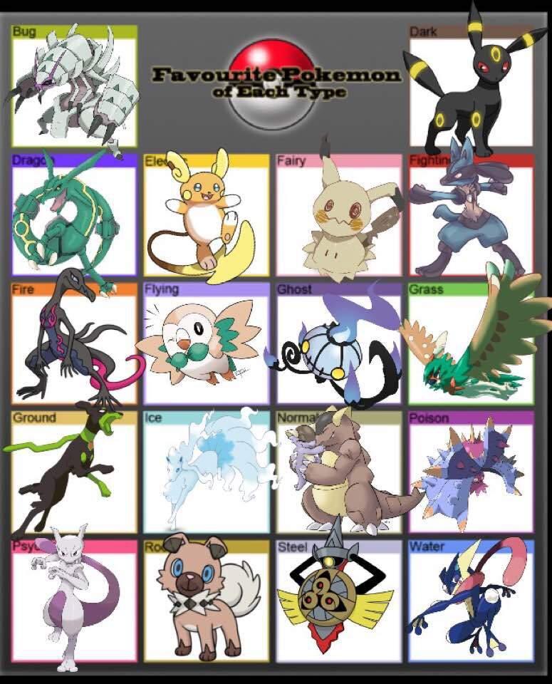 my favorite pokemon of each type pokémon amino