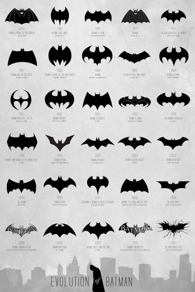 Bat Symbols Dc Entertainment Amino
