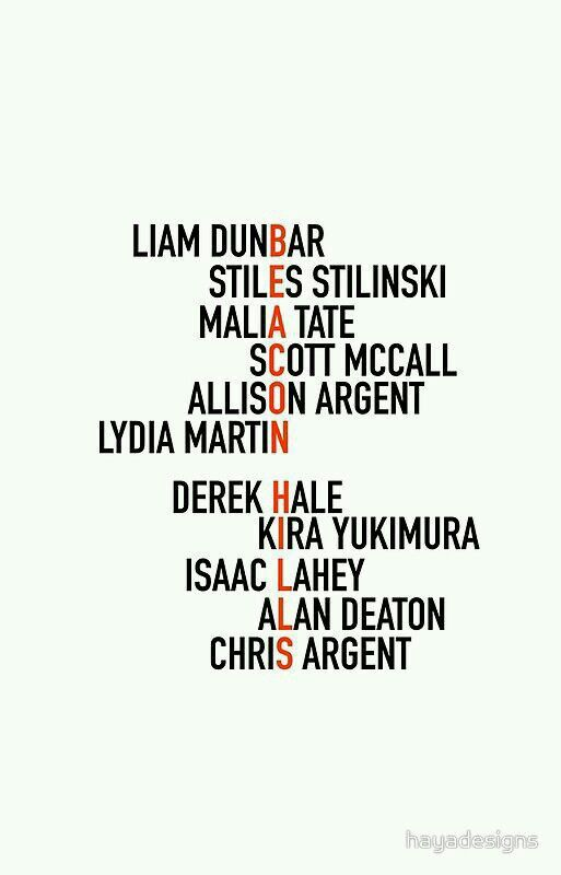 Beacon Hills and Characters Wallpaper