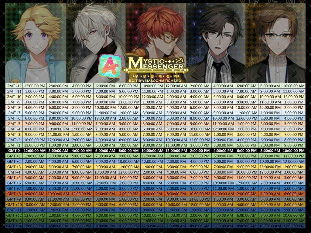 Game night stream mystic messenger rfa amino we will be streaming on sunday april 9th at gmt o 9 pm here is a conversion chart for your convenience nvjuhfo Image collections
