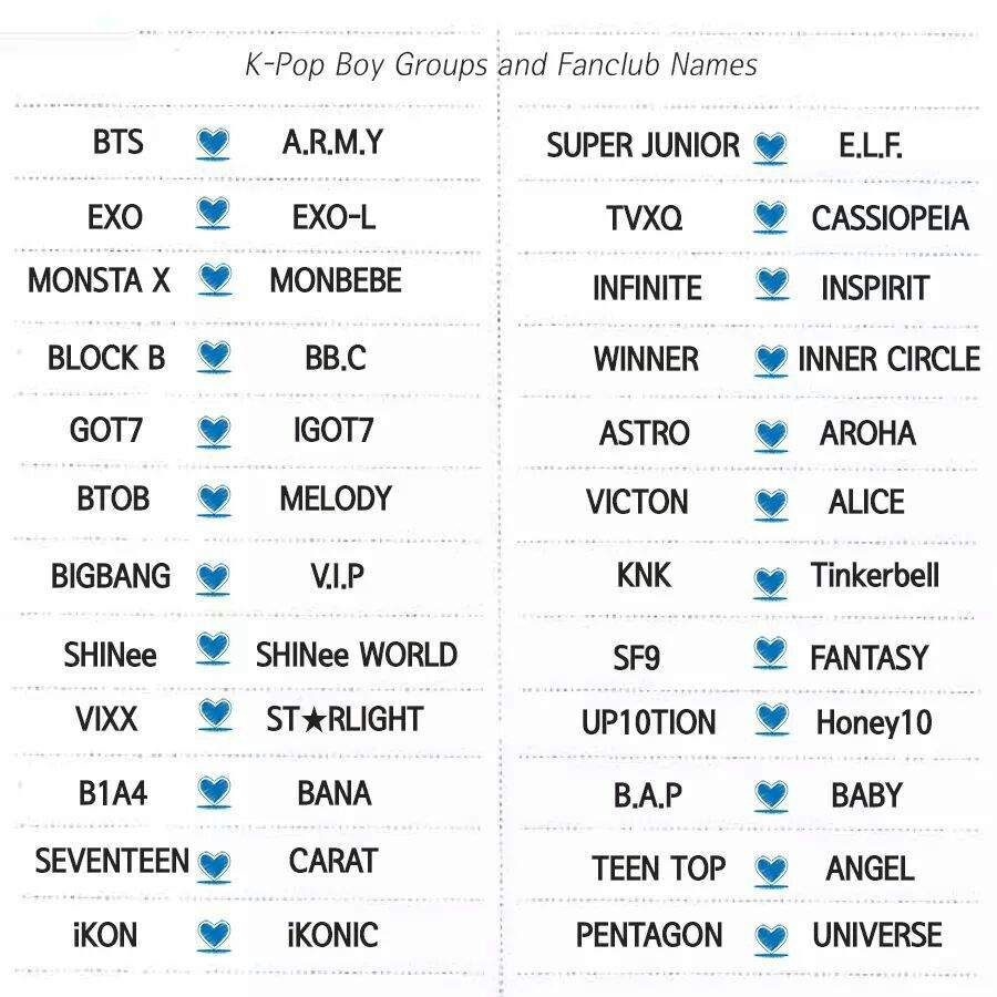 Band and their fandom names | K-Pop Amino