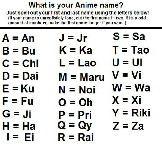 what's your Anime name?😜😜 | Anime Amino