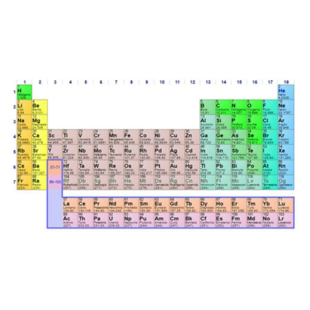 Bts como elementos de la tabla periodica k pop amino suga heavyminussign urtaz Images