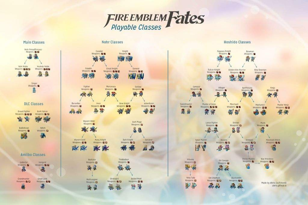 Classes in Echoes | Fire Emblem Amino
