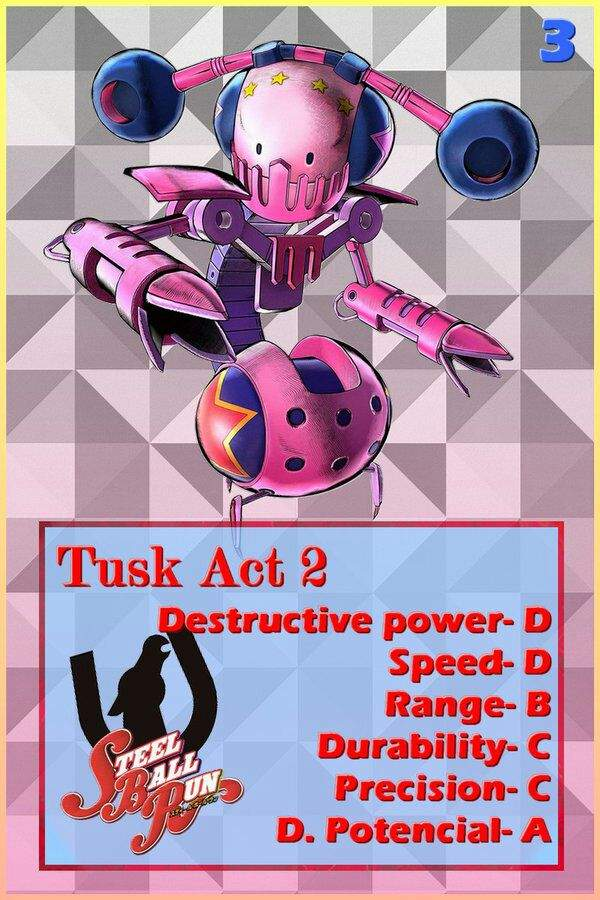 What's up with Tusk ACTs 1-4? - Stand Analysis by Crazy