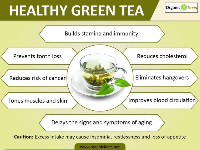 Can I Just Drink Green Tea To Lose Weight
