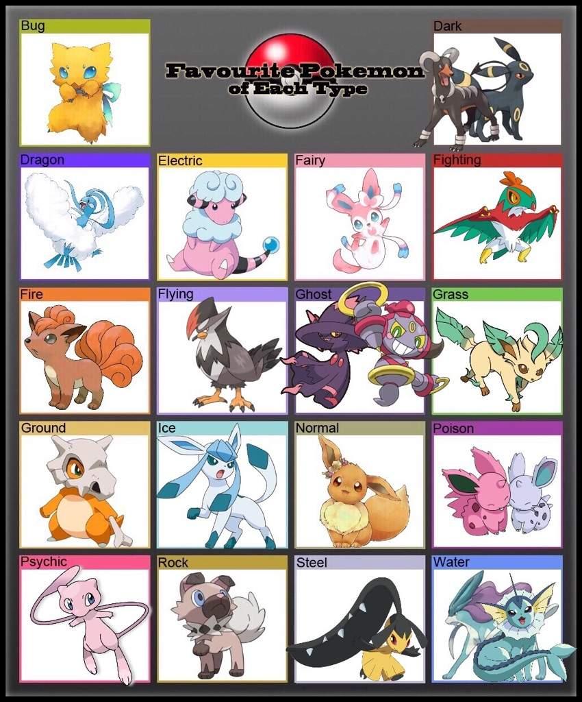my favorite pokemon by types pokémon amino