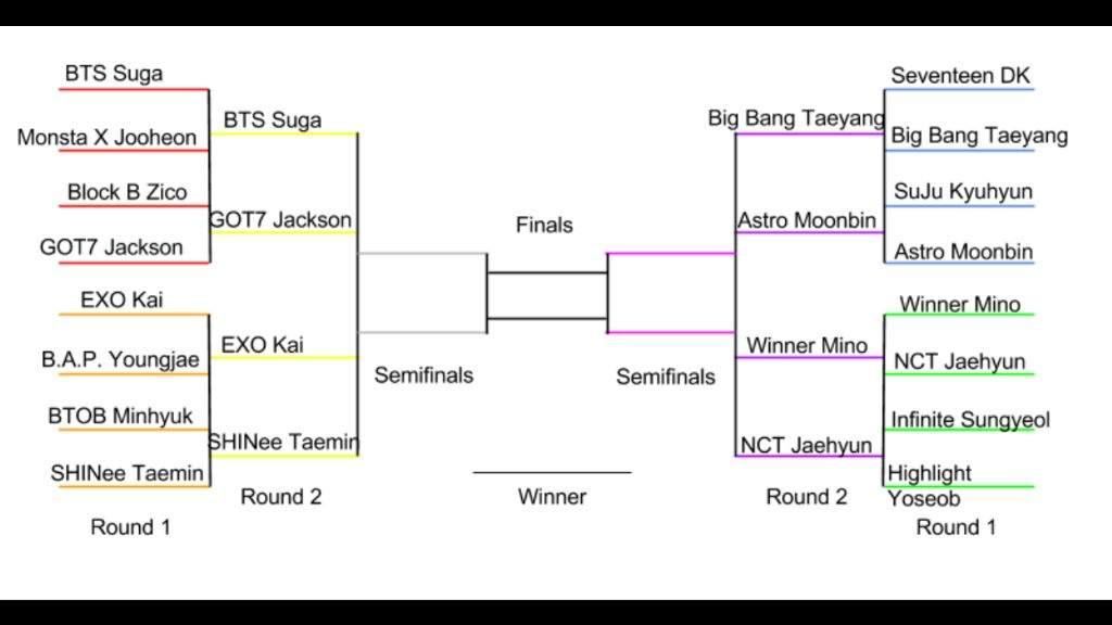 Tournament Of Idols Master Post Kpop Utopia Amino