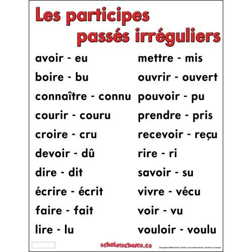 Entrenous1 Licensed For Non Commercial Use Only 0 Grammaire Le Passe Compose