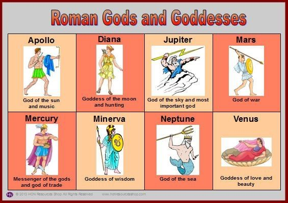 BTS As Roman Gods and Goddesses | ARMY's Amino