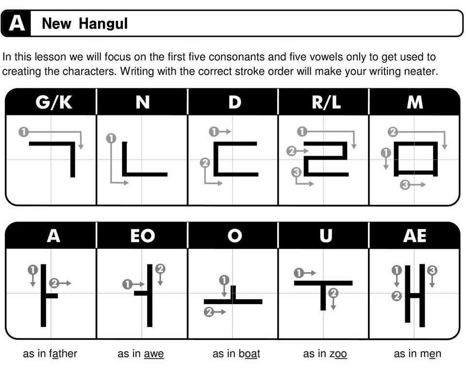 Korean Class 1 KoreanFromZero Book 1 – Hangul Worksheets