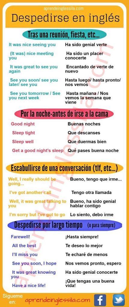 Oraciones Que Se Usan A Menudo En Ingles Idiomas Amino