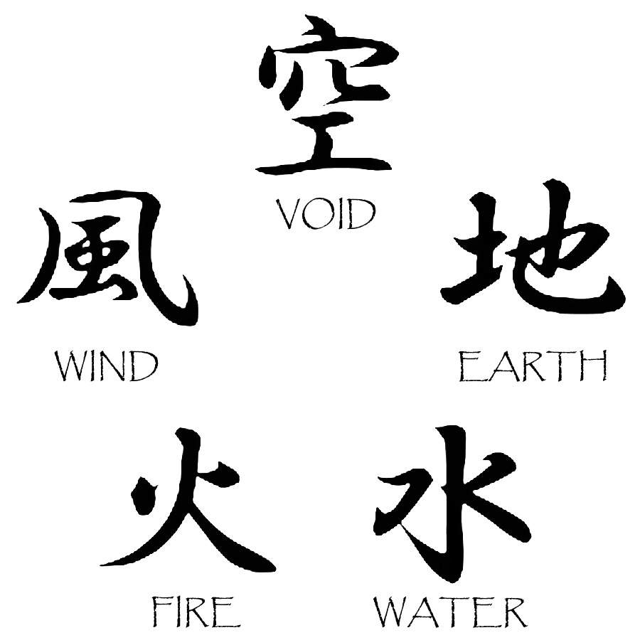 Image result for 5 elements wind void water fire