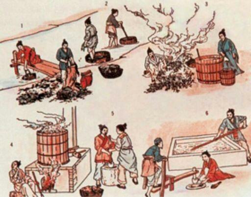 Resultado de imagem para invenção da china gas natura