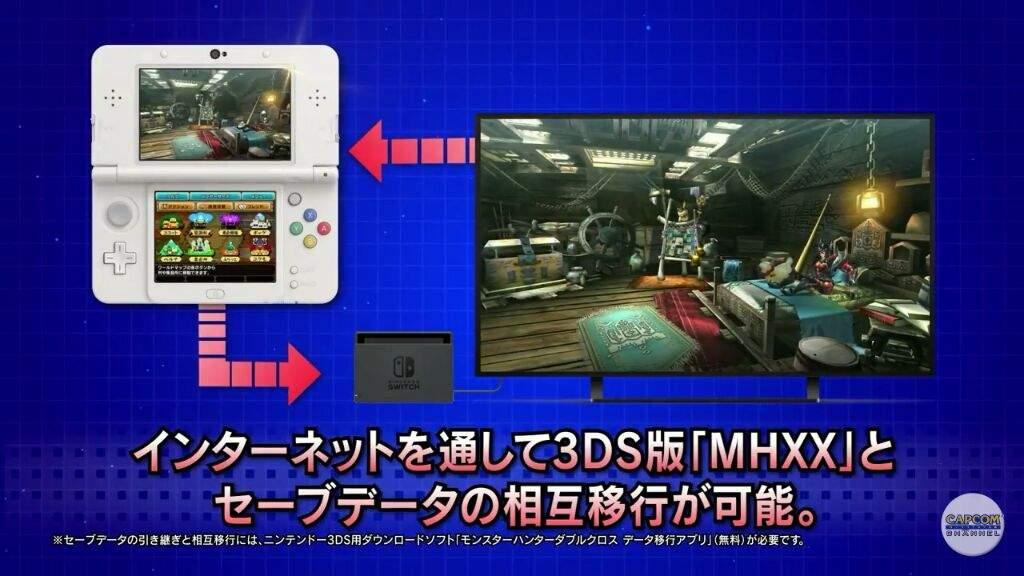 New Monster Hunter XX Switch version trailer + New