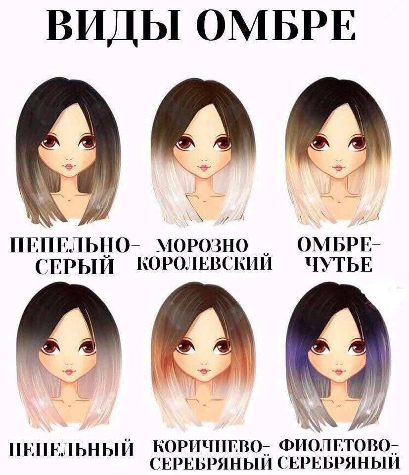 название цвета и фото волос