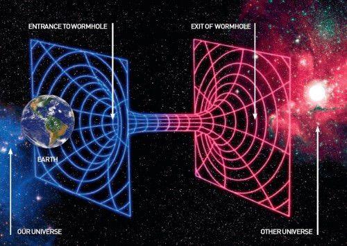 the alternate universe theory army s amino