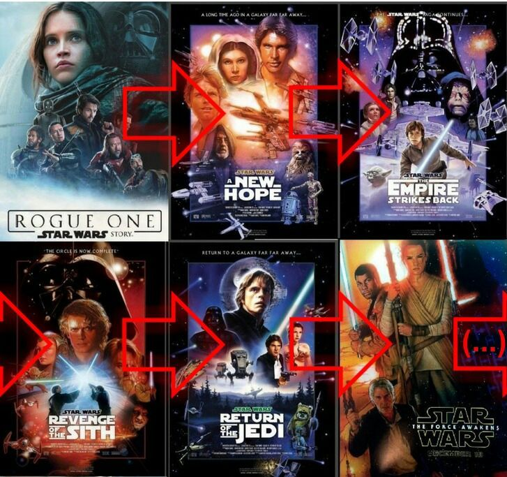 my opinion on star wars saga Lucasfilm previously announced that all will be revealed concerning the star wars saga blu-ray sets on may  this whole thing is just ridiculous in my opinion.