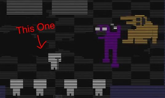 Fnaf Theory They Got The Wrong Kid Five Nights At
