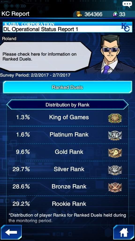 Ranking Rewards | Yu-Gi-Oh! Duel Links! Amino