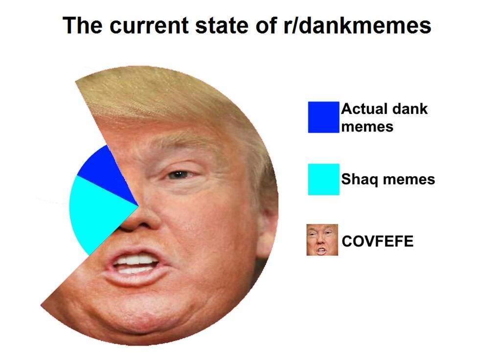 current state of r dankmemes dank memes amino