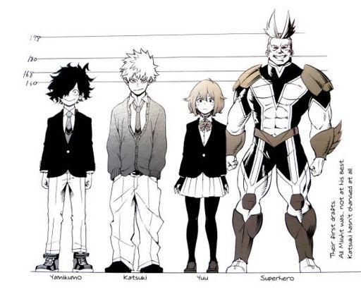 The prototypes of the MHA characters | My Hero Academia Amino